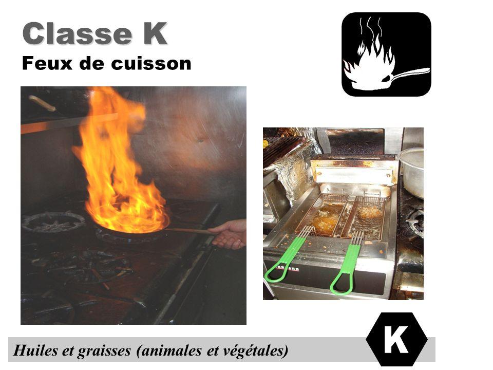 Classe K Feux de cuisson