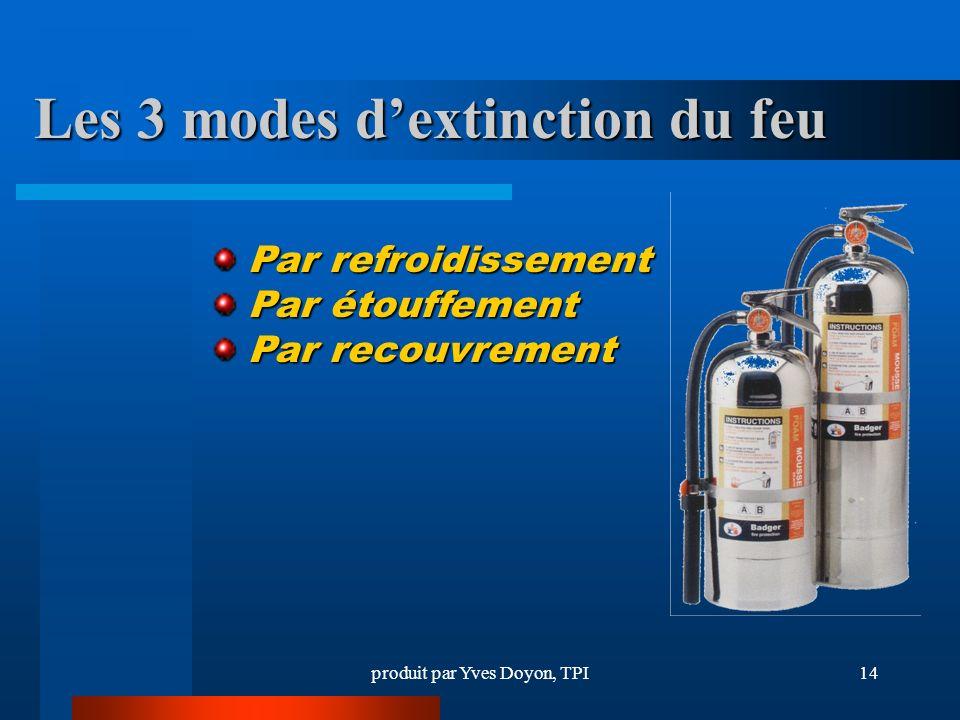 Les 3 modes d'extinction du feu