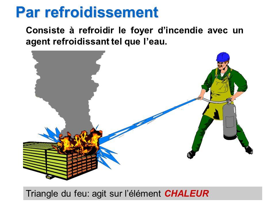 Par refroidissement Consiste à refroidir le foyer d'incendie avec un agent refroidissant tel que l'eau.