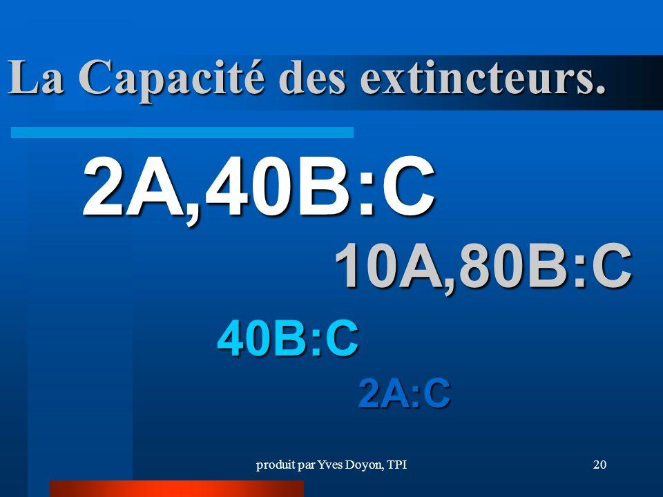 La Capacité des extincteurs.