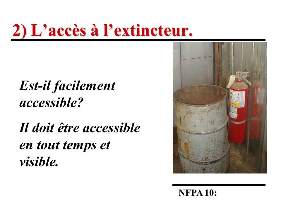 2) L'accès à l'extincteur.
