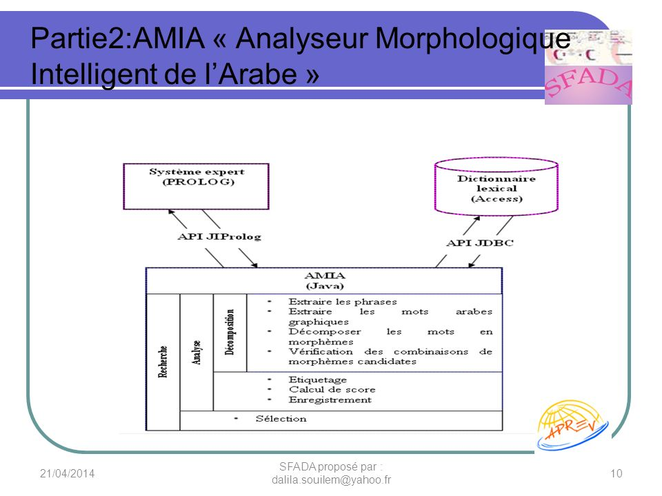 Partie2:AMIA « Analyseur Morphologique Intelligent de l'Arabe »