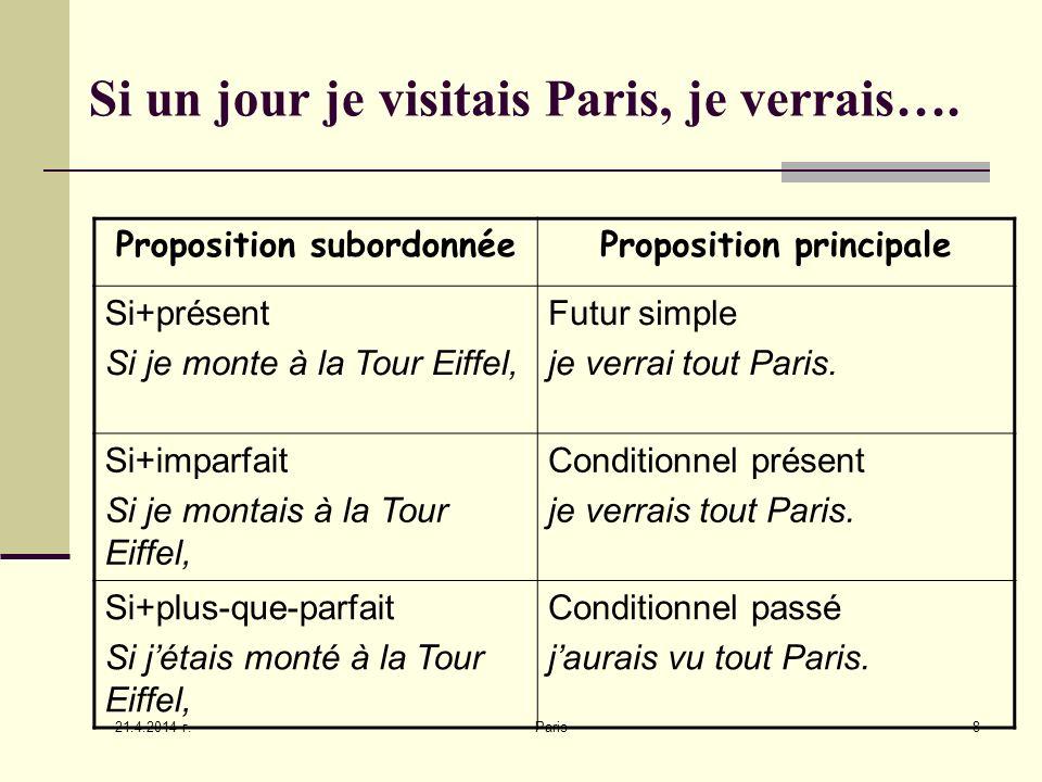Si un jour je visitais Paris, je verrais….