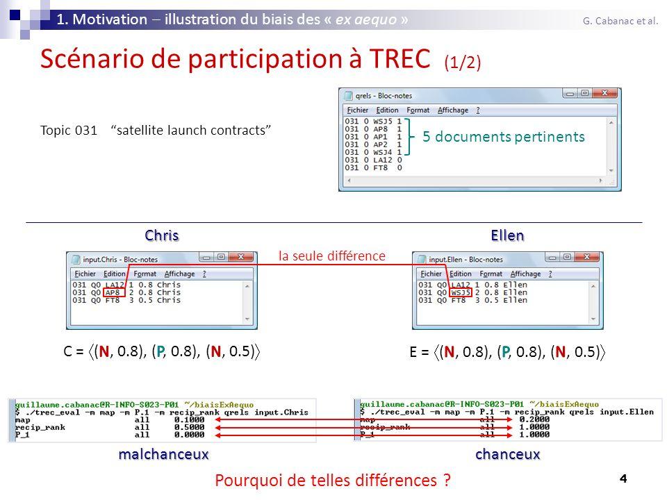 Scénario de participation à TREC (1/2)