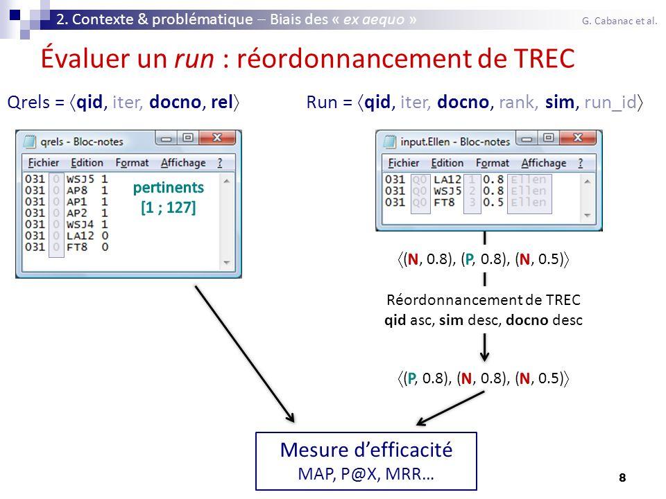 Évaluer un run : réordonnancement de TREC