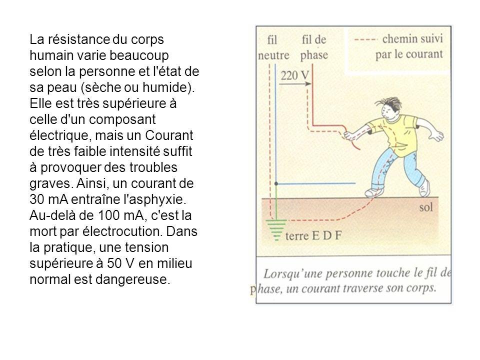 La résistance du corps humain varie beaucoup selon la personne et l état de sa peau (sèche ou humide).