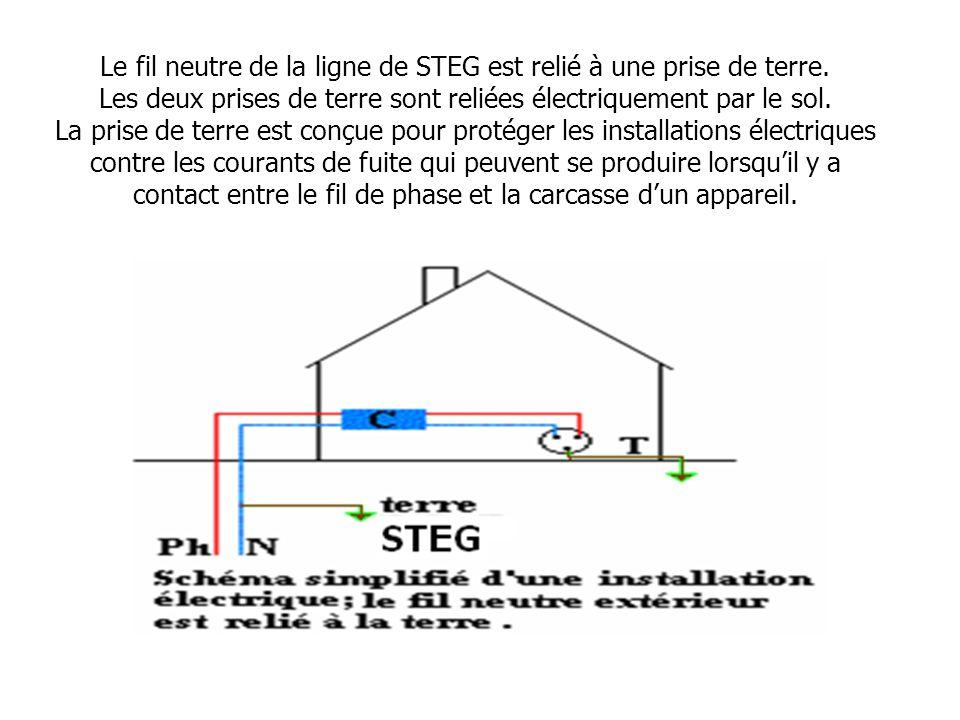 Le fil neutre de la ligne de STEG est relié à une prise de terre