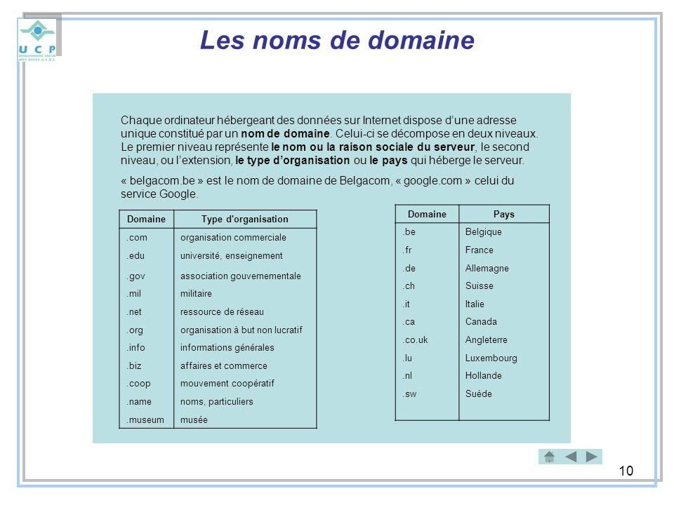 Les noms de domaine