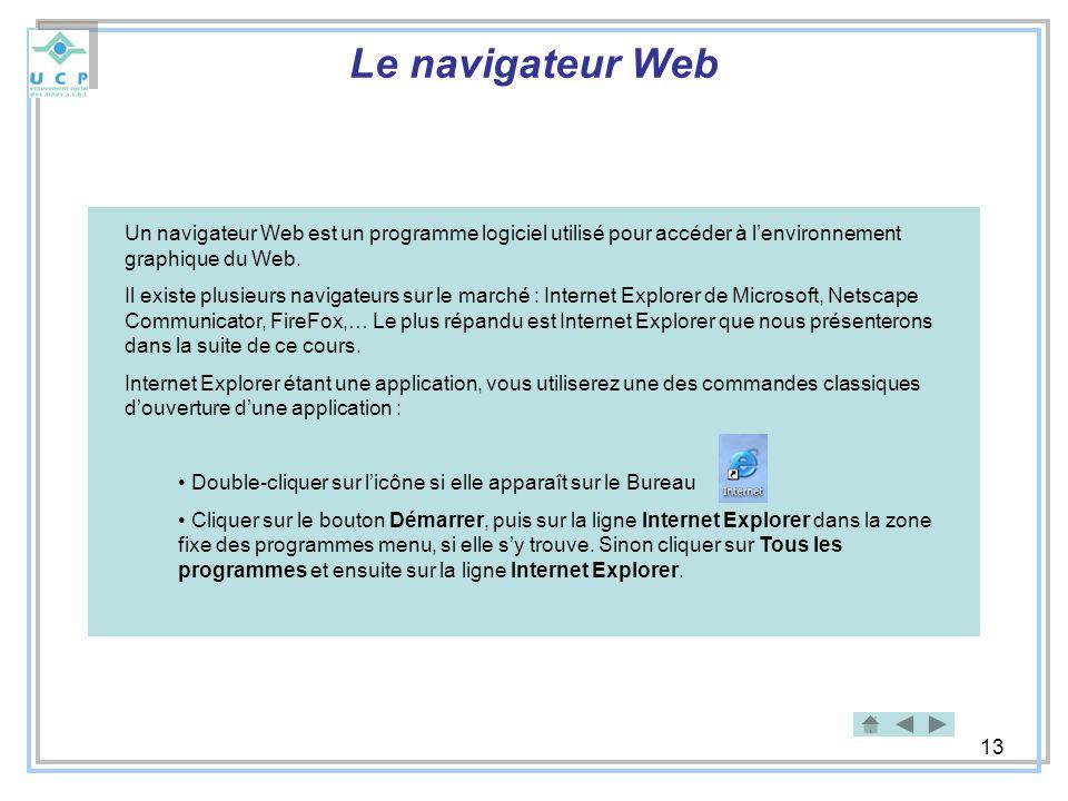 Le navigateur Web Un navigateur Web est un programme logiciel utilisé pour accéder à l'environnement graphique du Web.