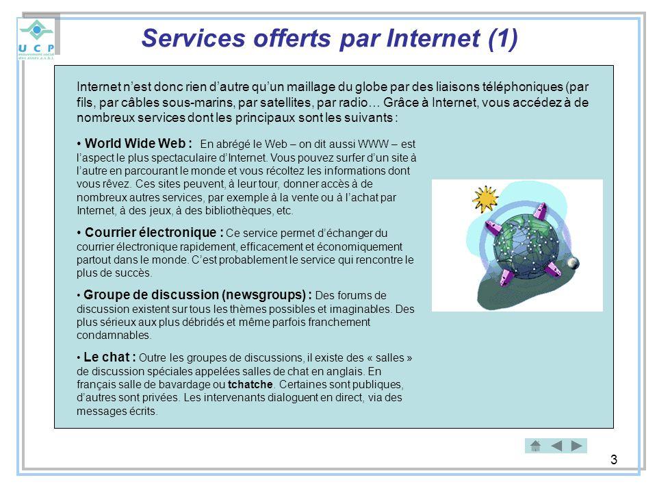 Services offerts par Internet (1)
