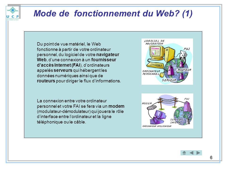 Mode de fonctionnement du Web (1)