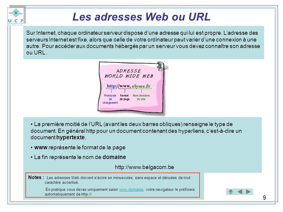 Les adresses Web ou URL