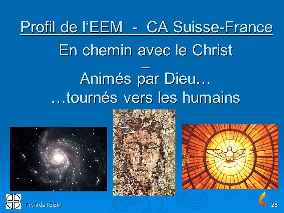 Profil de l'EEM - CA Suisse-France