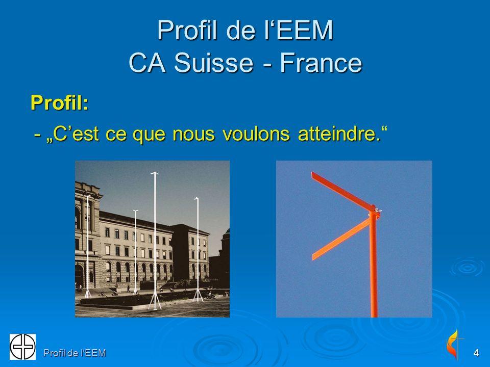 Profil de l'EEM CA Suisse - France