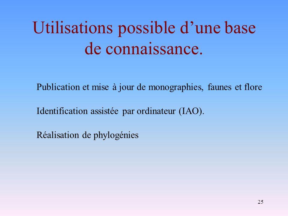 Utilisations possible d'une base de connaissance.