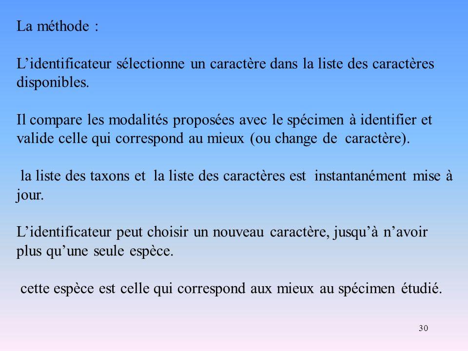 La méthode : L'identificateur sélectionne un caractère dans la liste des caractères disponibles.