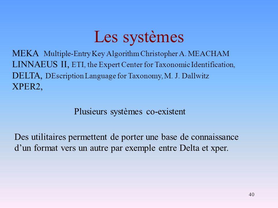 Plusieurs systèmes co-existent