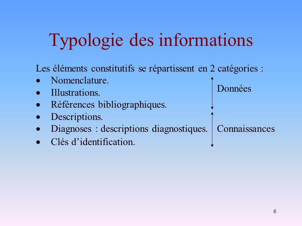 Typologie des informations