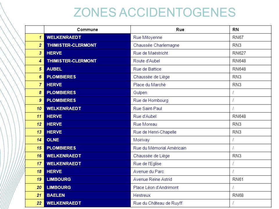 ZONES ACCIDENTOGENES Commune Rue RN 1 WELKENRAEDT Rue Mitoyenne RN67 2