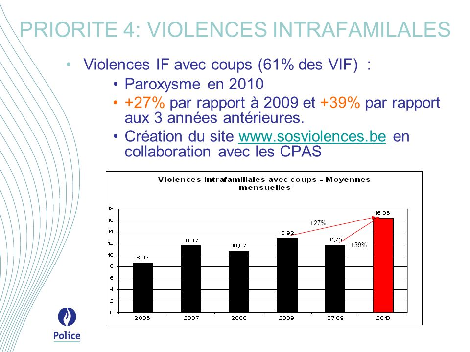 PRIORITE 4: VIOLENCES INTRAFAMILALES