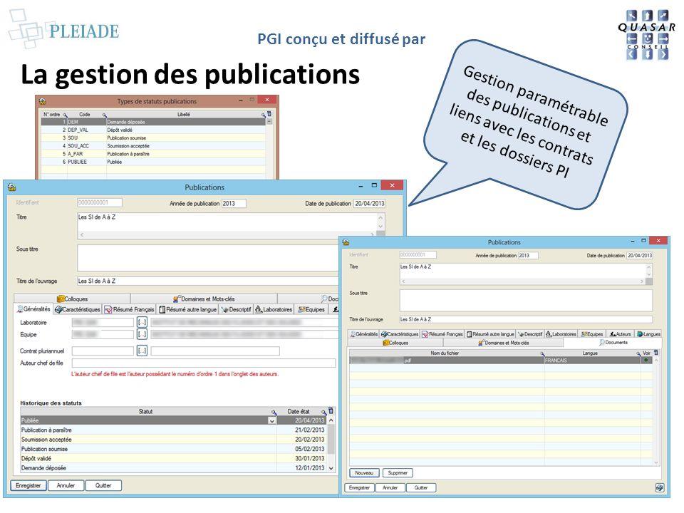 La gestion des publications