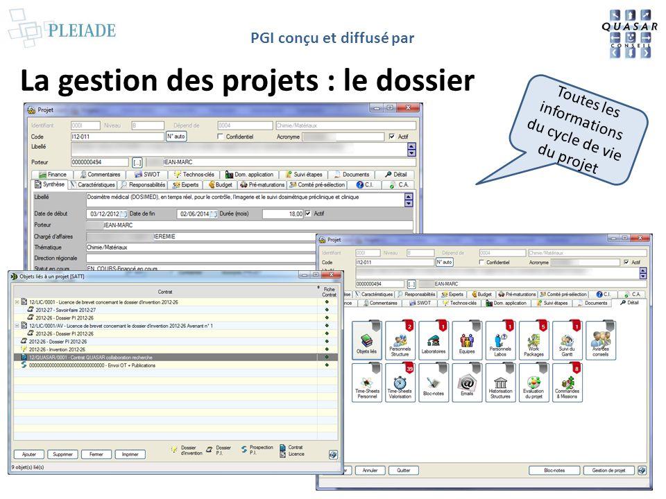 La gestion des projets : le dossier
