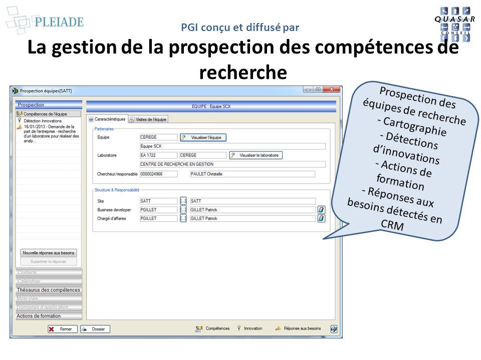 La gestion de la prospection des compétences de recherche