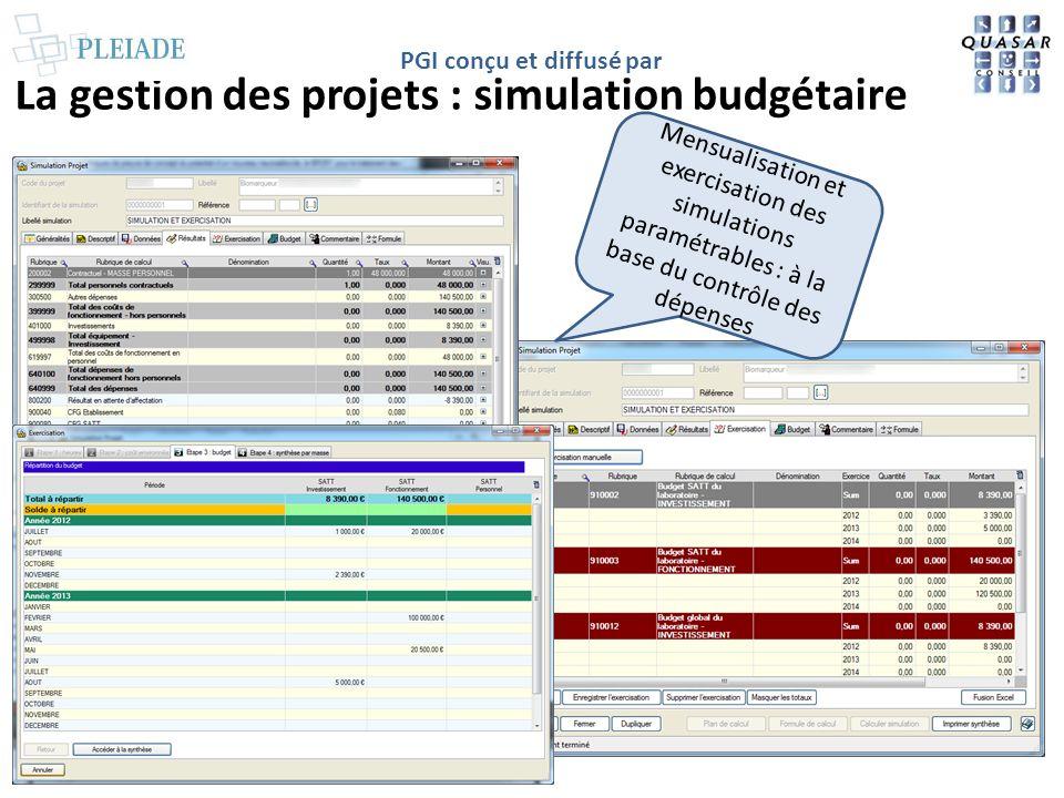 La gestion des projets : simulation budgétaire