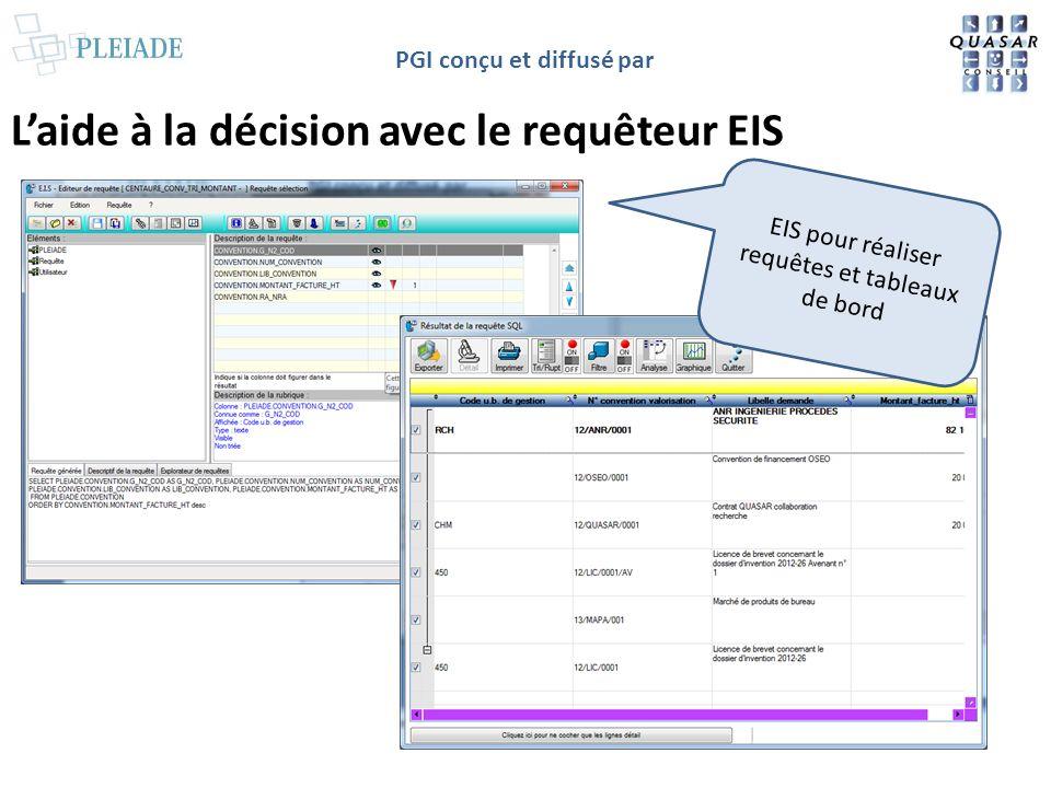 L'aide à la décision avec le requêteur EIS
