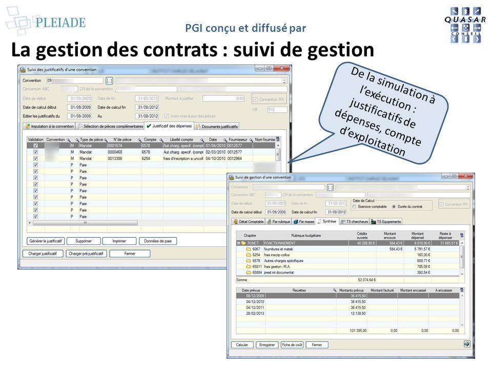 La gestion des contrats : suivi de gestion
