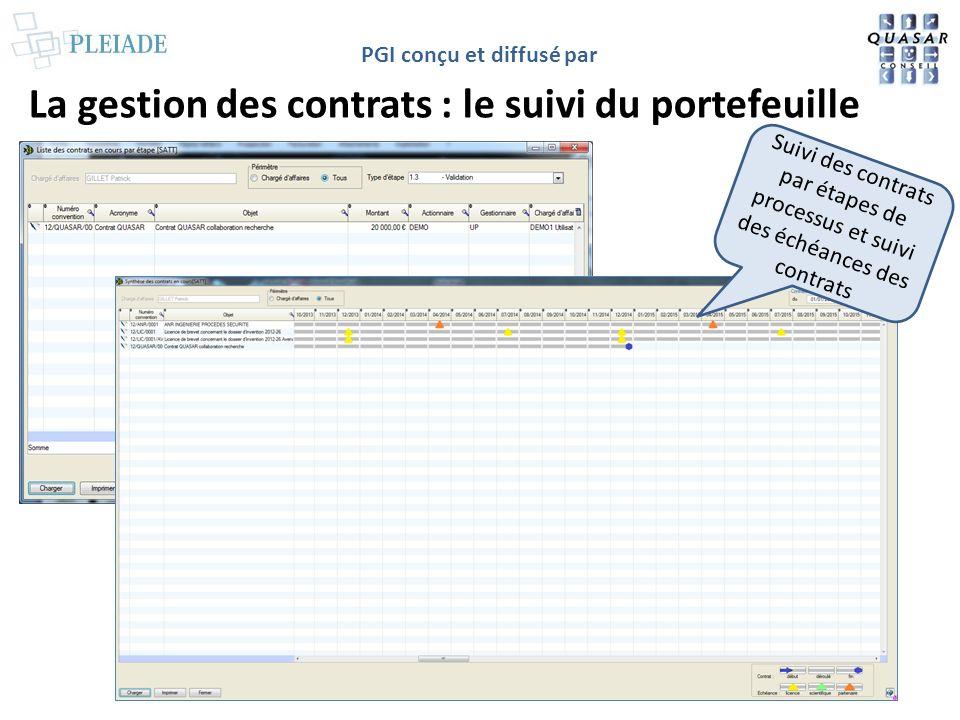 La gestion des contrats : le suivi du portefeuille