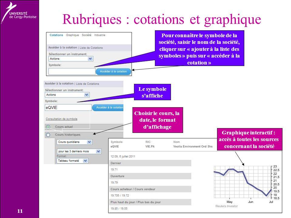 Graphique interactif : accès à toutes les sources