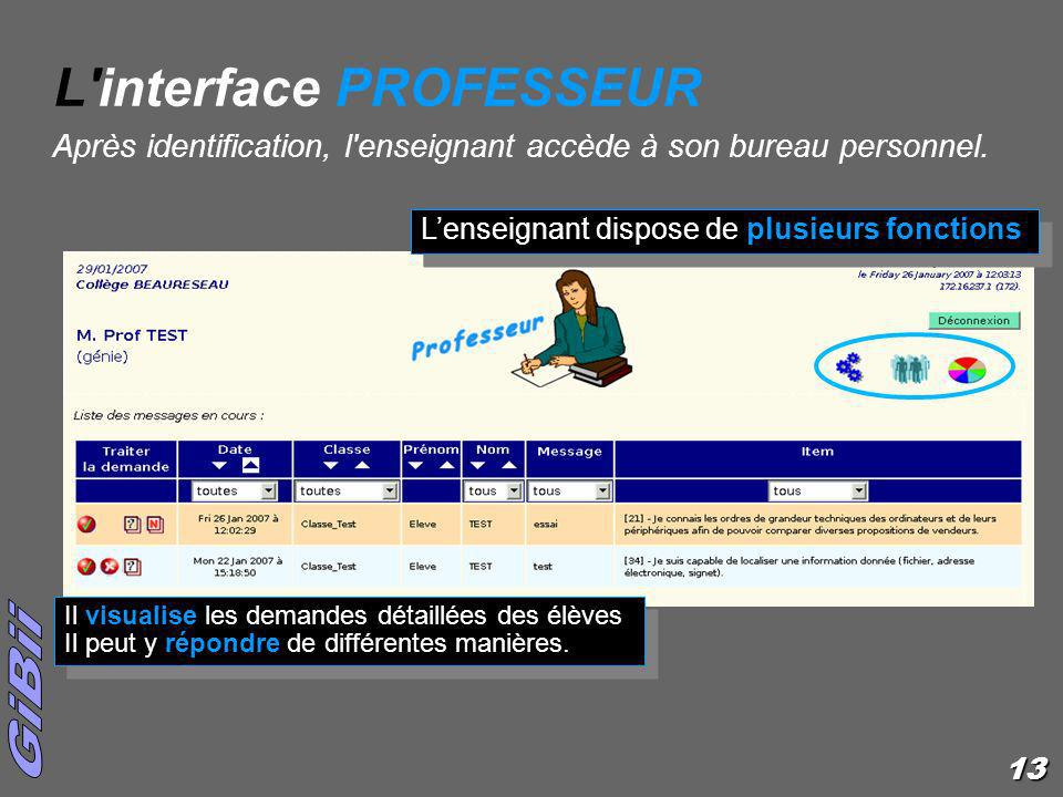 L interface PROFESSEUR