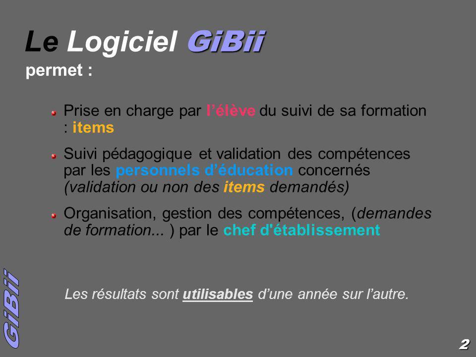 Le Logiciel GiBii permet :