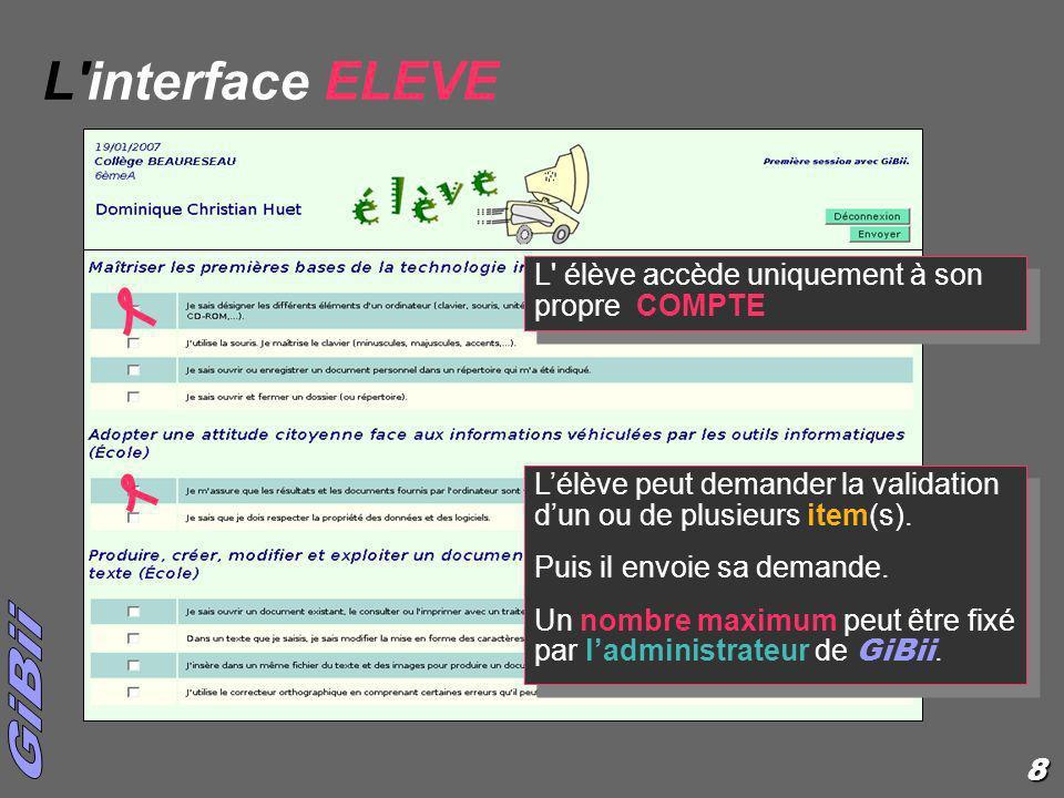 L interface ELEVE L élève accède uniquement à son propre COMPTE