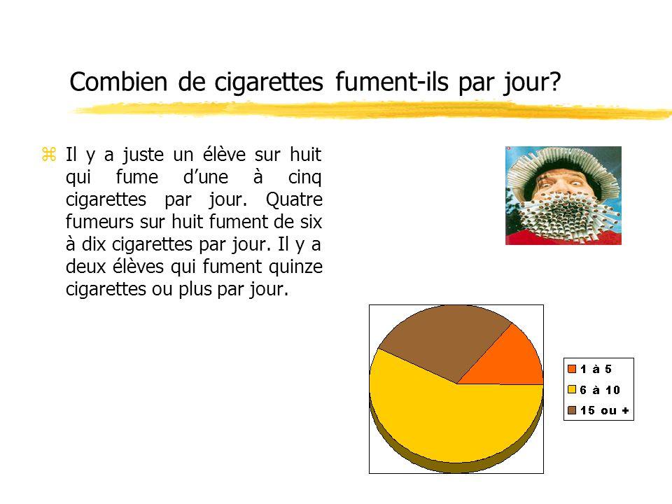Combien de cigarettes fument-ils par jour