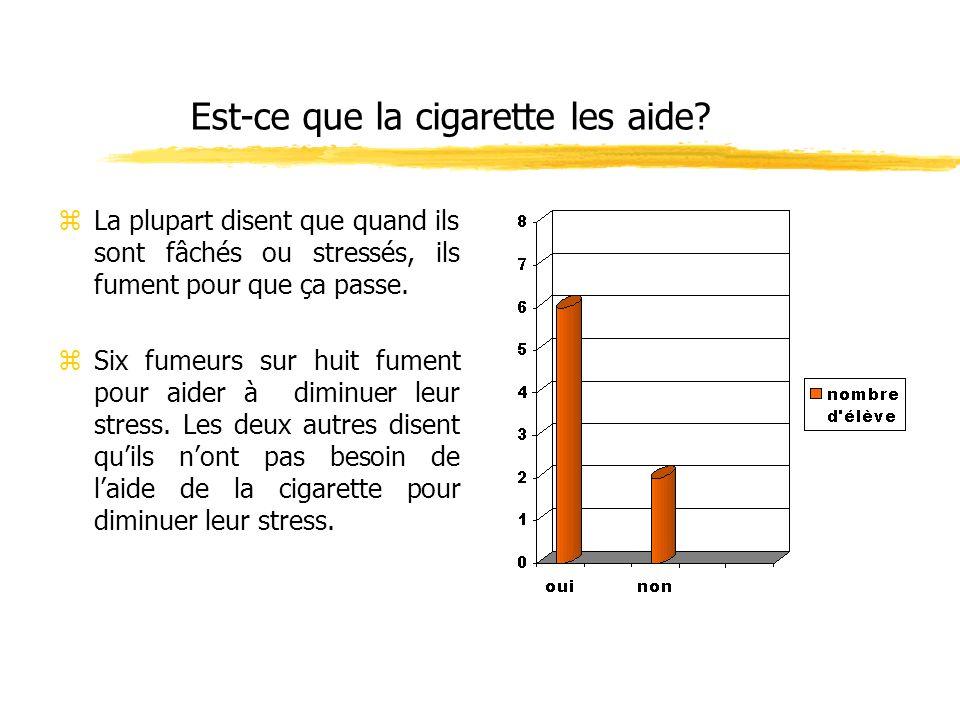 Est-ce que la cigarette les aide