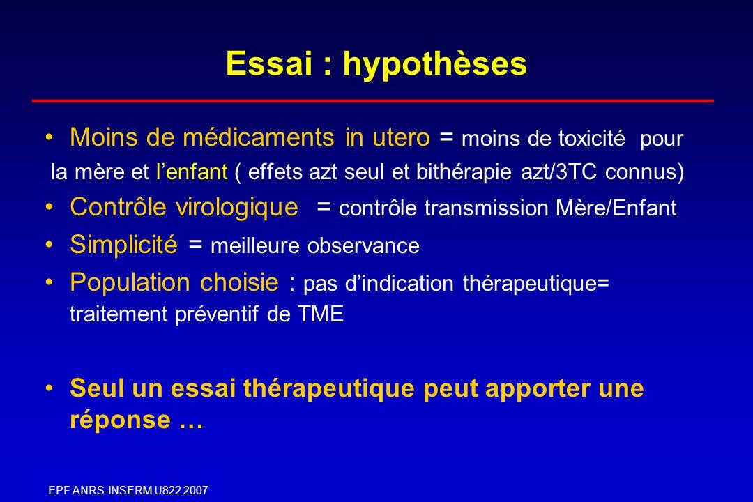 Essai : hypothèses Moins de médicaments in utero = moins de toxicité pour. la mère et l'enfant ( effets azt seul et bithérapie azt/3TC connus)