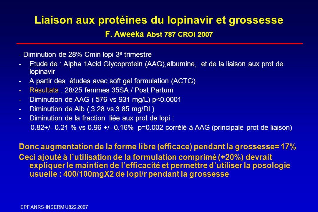 Liaison aux protéines du lopinavir et grossesse F