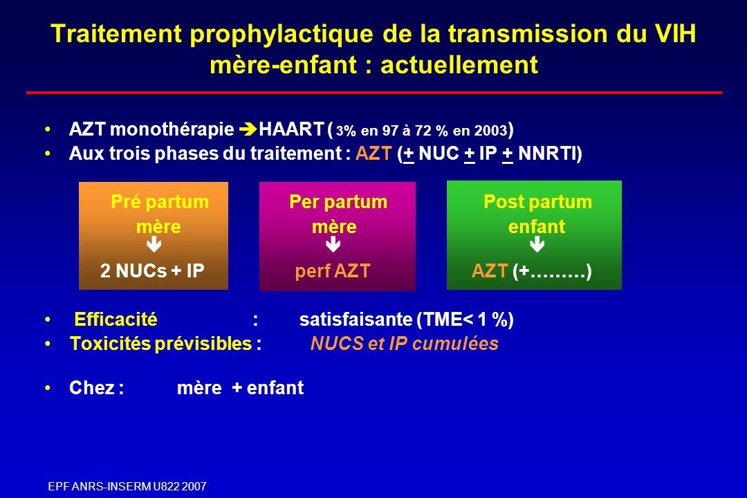 Traitement prophylactique de la transmission du VIH mère-enfant : actuellement