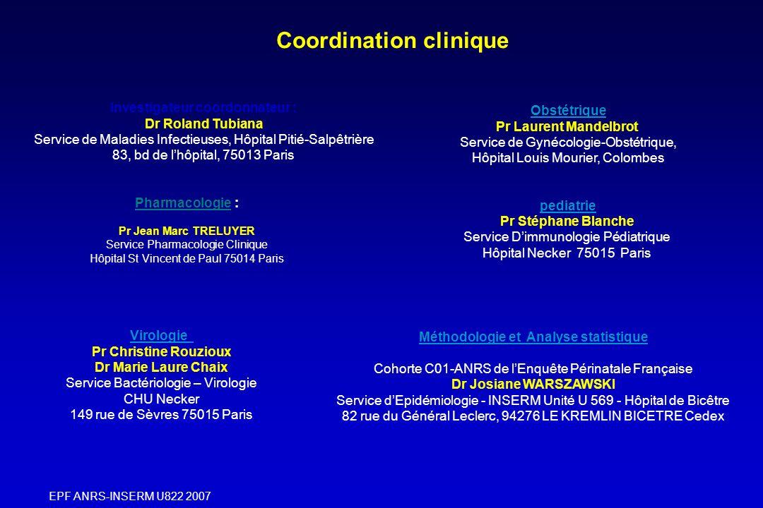 Investigateur coordonnateur : Méthodologie et Analyse statistique