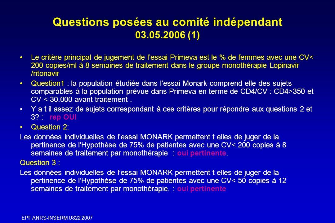 Questions posées au comité indépendant 03.05.2006 (1)
