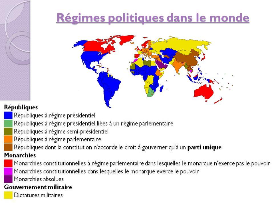 Régimes politiques dans le monde