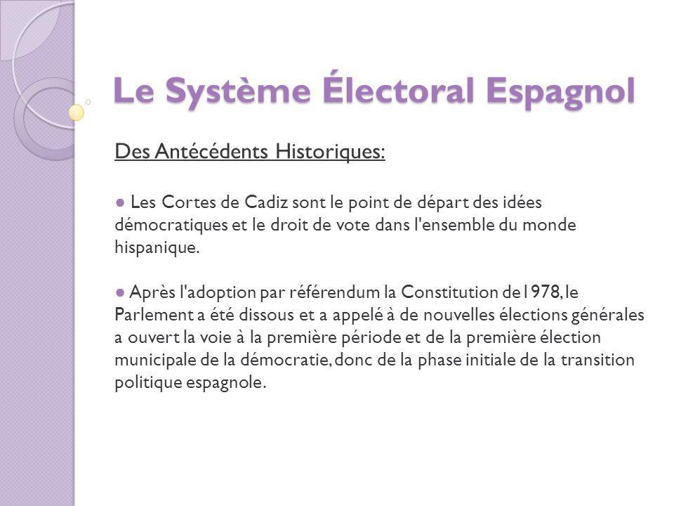 Le Système Électoral Espagnol
