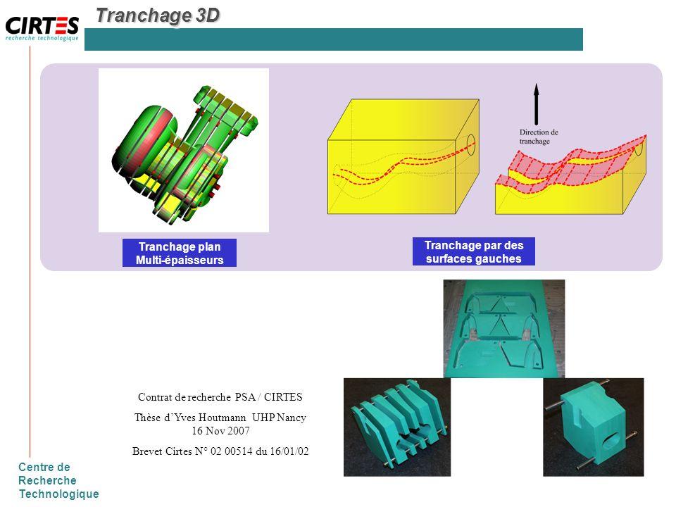 Tranchage plan Multi-épaisseurs Tranchage par des surfaces gauches