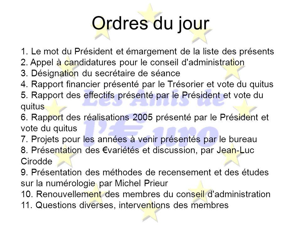 Ordres du jour 1. Le mot du Président et émargement de la liste des présents. 2. Appel à candidatures pour le conseil d administration.