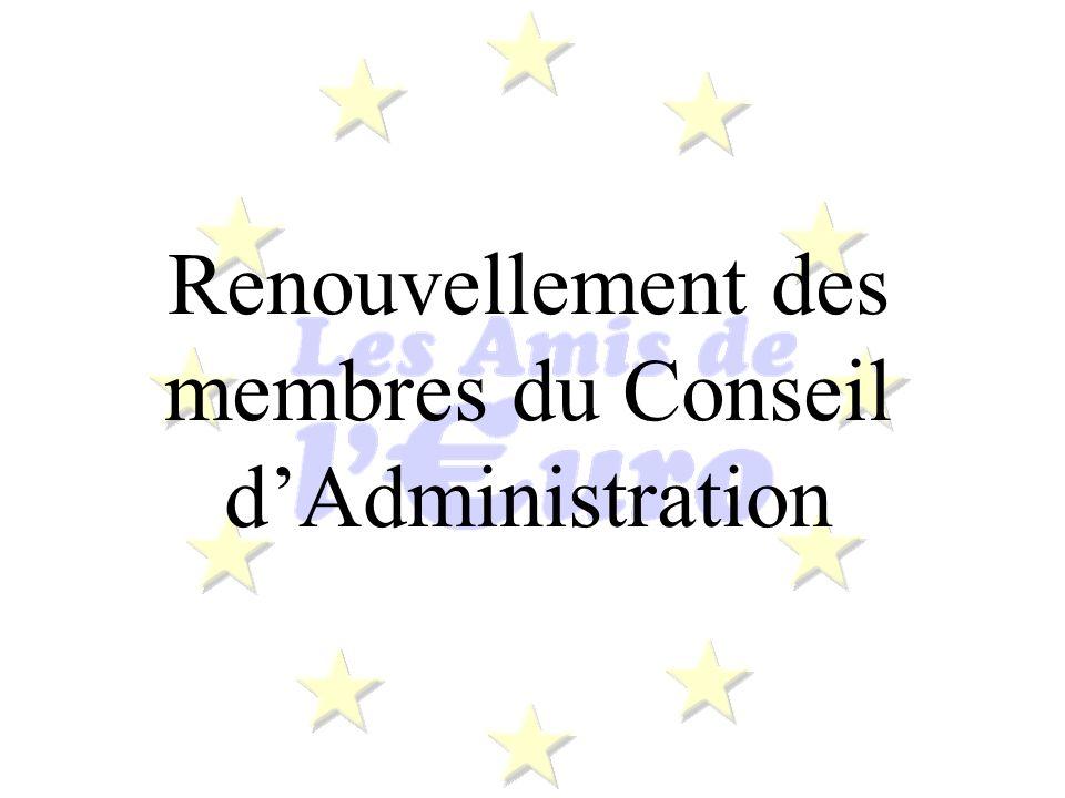 Renouvellement des membres du Conseil d'Administration