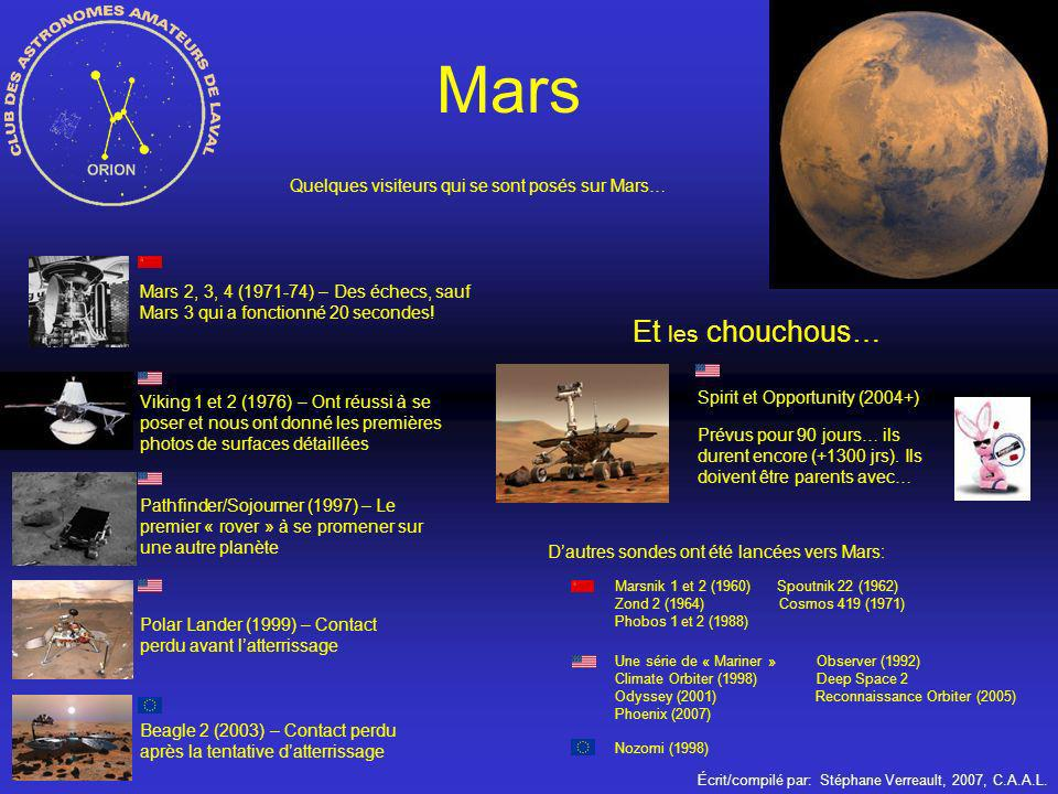Mars Et les chouchous… Quelques visiteurs qui se sont posés sur Mars…