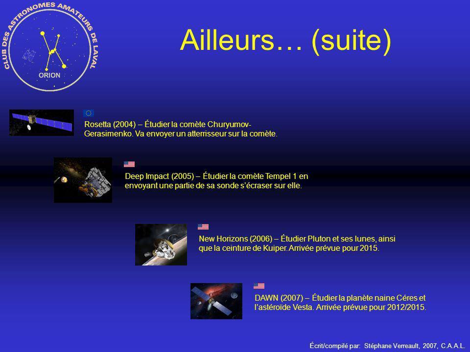 Ailleurs… (suite) Rosetta (2004) – Étudier la comète Churyumov-Gerasimenko. Va envoyer un atterrisseur sur la comète.