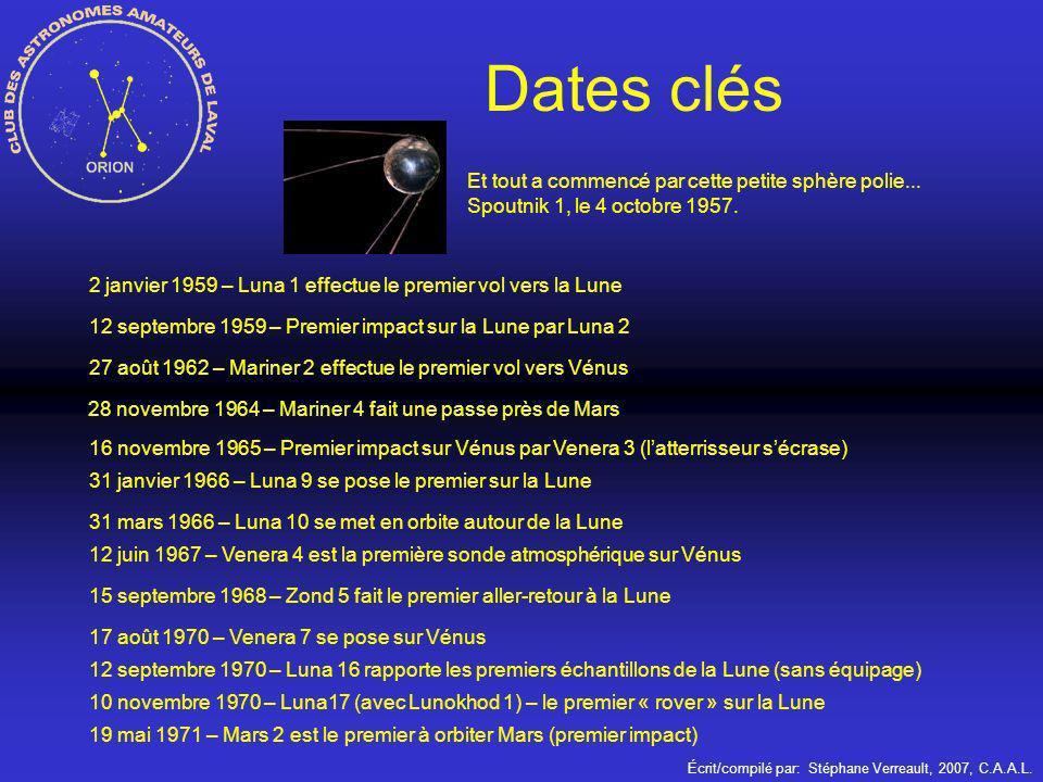 Dates clés Et tout a commencé par cette petite sphère polie... Spoutnik 1, le 4 octobre 1957.